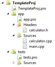 TemplateProj struktura.png